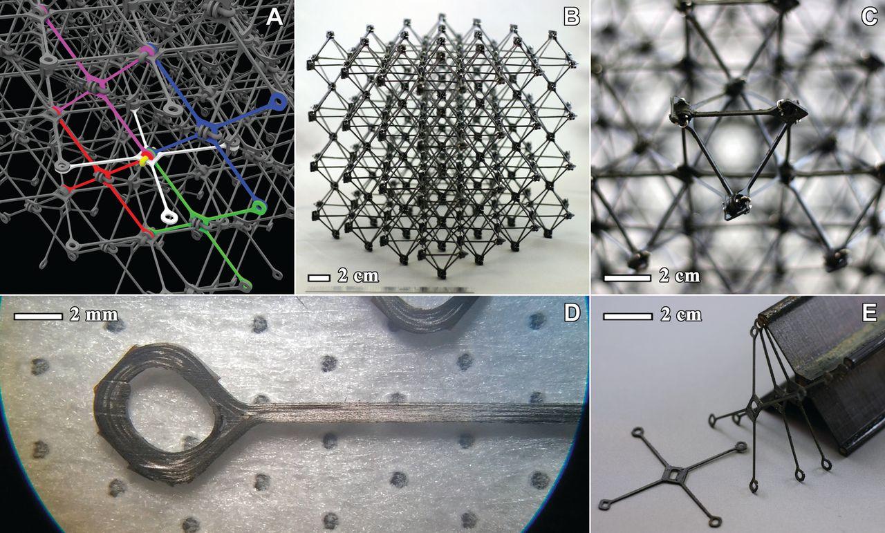 digital_materials